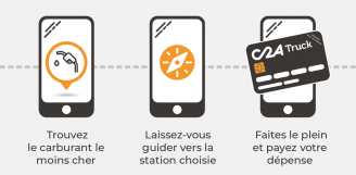 PLUS DE SERVICES CONNECTES